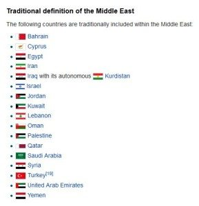 captured from wikipedia